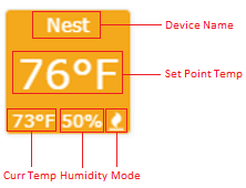 Thermostat Device Tiles Meaning.png