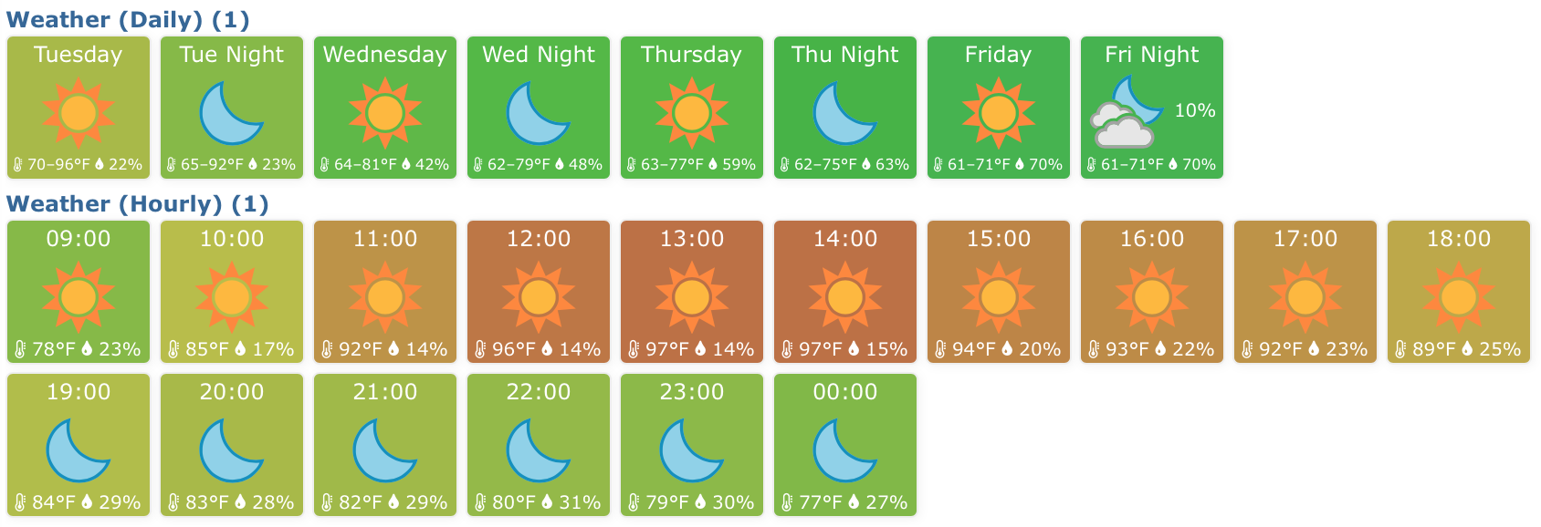 Sample display for weather tiles on webCORE dashboard
